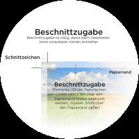 info_beschnitt_d